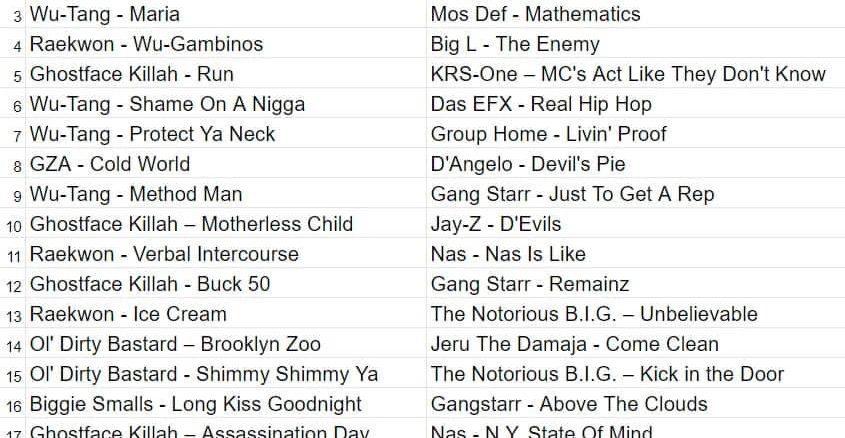 RZA vs D.J. Premiere - Hip Hop History
